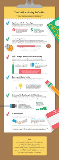 Key marketing trends and your 2017 marketing to-do list [Infographic]
