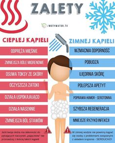 Polish Memes, Everything And Nothing, Diy Hacks, Healthy Tips, Self Improvement, Beauty Care, Healthy Lifestyle, Infographic, Health Fitness