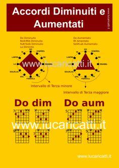 Accordi diminuiti e Accordi aumentati Guitar Notes, Piano, Fingerstyle, Gif, Movie Posters, Jazz, Violin, Film Poster, Jazz Music