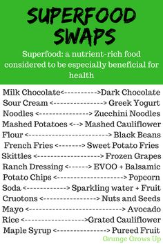 Switching up the ingredients in your favorite guilty pleasure with a health benefit packed superfood is so easy with this list of Superfood Swaps! Superfood Salad, Superfood Recipes, Smoothie Recipes, Healthy Recipes, Healthy Snacks, Paleo Food, Healthy Dishes, Smoothie Bowl, Healthy Smoothies