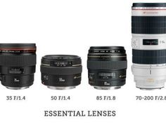 The Photographer's Wedding Day Gear Kit and best lenses for shots