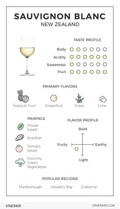 An Illustrated Guide To New Zealand Sauvignon Blanc