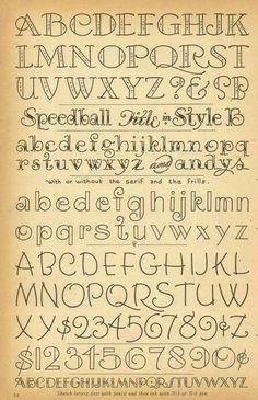 Letter sampler