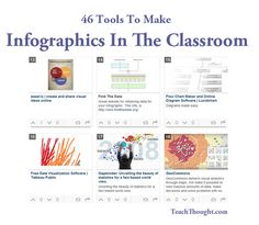 46 Tools to Make Infographics in the Classroom #edtech