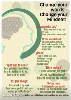 Change Your Words - Change Your Mindset!