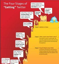 Twitter para principiantes
