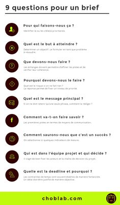 9 questions pour un mini-brief intra-entreprise - Choblab Communication, French Education, Entrepreneurship, Leadership, Mini, This Or That Questions, Management, Devon, Social Media