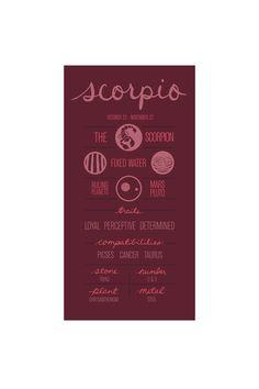 SCORPIO. Zodiac Poster. Detailed Description of by ZodiacZone