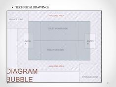 diagramm bubble ...design process by djames