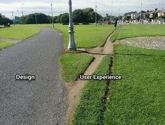 Comprendre l'UX Design en 10 images