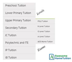 http://www.hometuitionagency.com.sg Home Tuition - Find a Good Tutor From a Tuition Agency