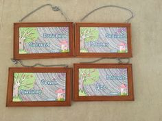 Unconscious Treasures by Anureet 'Customised nameplate' 11x 6 inches $26 (Mandala for sale)
