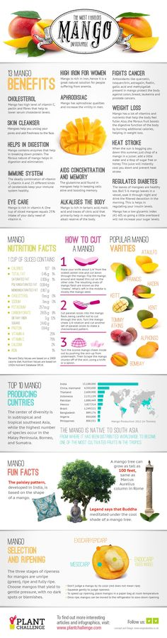 http://leanwife.com/african-mango-weight-loss/ Plant challenge offers you this amazing infographic to know more about all the benefits of mango fruit. http://standouthealth.com
