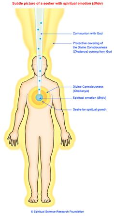Spiritual Emotion is the replacement of the awareness of our own existence with that of the awareness of God or Guru's existence with equal or greater intensity. Kundalini Reiki, Chakra Meditation, Chakra Healing, Qigong, Law Of Attraction Meditation, Bio Vegan, Les Chakras, Spiritual Manifestation, Healing Light