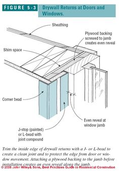 Drywall Return Window Round Detail Google Search