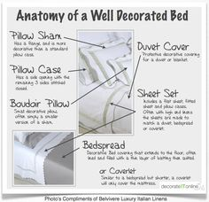 Anatomy of a well dressed bed..