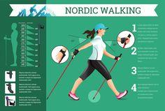 Nordic Walking - Als eine der gesündesten Sportarten überhaupt gilt das gehen auf die nordische Art. Durch den Einsatz von zwei Stöcken und schnellem Gehen. Walking Training, Walking Exercise, Power Walking, Nordic Walking, Trainer, Workout, Trekking, Diabetes, Psychology