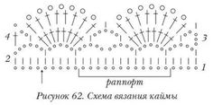 кайма крючком схемы: 26 тыс изображений найдено в Яндекс.Картинках