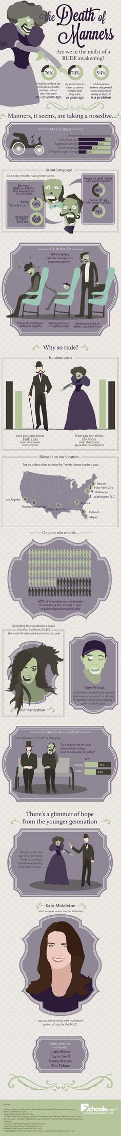 The Death of Manners [Infographic]