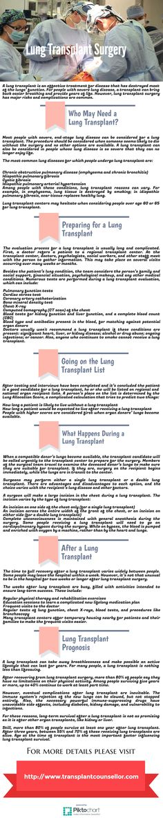 A lung transplant is an effective treatment for disease that has destroyed most of the lungs' function.