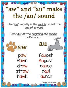 Activities for Teaching the au/aw Digraphs – Make Take & Teach FREE au/aw anchor chart and 11 interactive activities for teaching the au/aw spelling pattern! Phonics Chart, Phonics Rules, Spelling Rules, Jolly Phonics, Teaching Phonics, Phonics Activities, Teaching Reading, Interactive Activities, Learning