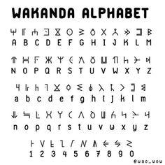 Resultado de imagen para abecedario wakanda