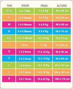 Tabela de Medidas ( Roupas e Calçados)