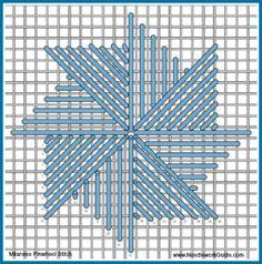 Milanese Pinwheel Stitch