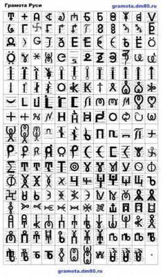 Small Tatto, Alphabet Symbols, Scribe, Runes, Texts, Alphabet, Text Messages