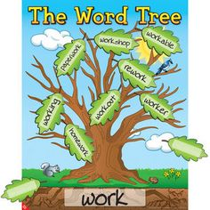 The Word Tree Poster And Magnet Set