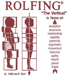 http://healthyeating.mynewsportal.net - Losing Belly Fat with Rolfing?