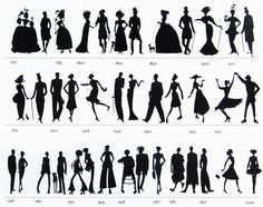 A history of fashion, silhouette version. It's interesting how much fashion can change in a decade!
