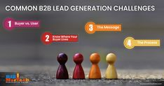 Common #B2B #Lead #Generation Challenges  #fromwhereistand #wahm #entrepreneur #smallbusiness #socialmedia #socialmediamarketing #network #networkmarketing #success #goals #beyourself #advertise #contentmarketing #Digitalmarketing #SEO #blogging #marketing #branding #marketingtips #marketingstrategy #startup #b2bmarketing #message #buyer #user #lives #process