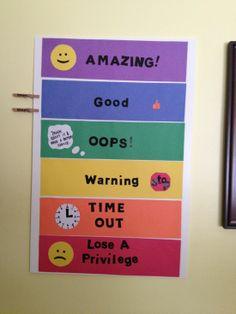 Behavior chart for kids.