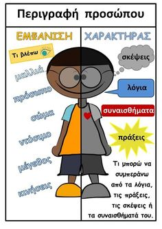 Greek Language, Speech And Language, Teaching Emotions, Special Education Math, Teacher Boards, Classroom Community, Too Cool For School, School Lessons, Social Skills