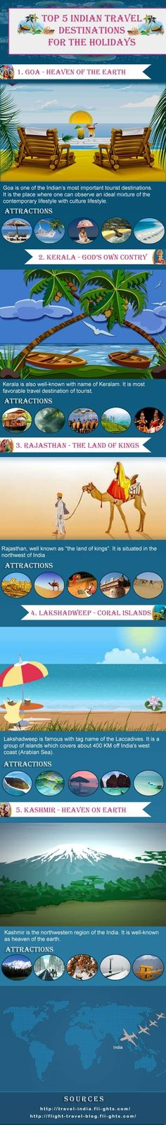 Top indian travel destination for the holidays