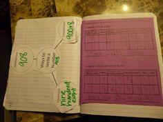 maths journal ideas - ways to write a number