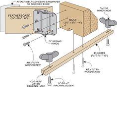 Sierra de mesa con canto biselado | Consejos Woodsmith