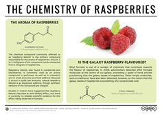 The Chemistry of Raspberries: Is the Galaxy Raspberry-Flavored? | Compound Chem