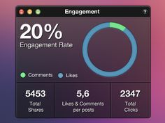 #Data #visualization for #engagements