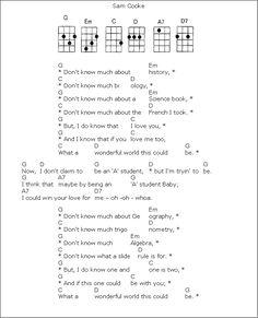 A wonderful wprld - More information Guitar Chords And Lyrics, Cool Ukulele, Easy Guitar Songs, Guitar Chords For Songs, Ukulele Tabs, Music Guitar, Music Lyrics, Gitarrenakkorde Songs, Piano