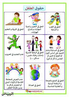 مشروع حقوق الطفل و واجباته للسنة الرابعة Happy Birthday Posters School Notes Kindergarden