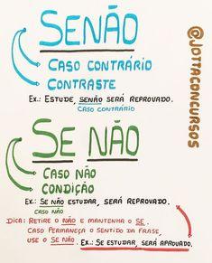 Portuguese Grammar, Portuguese Lessons, Portuguese Language, Learn Portuguese, School Motivation, Study Motivation, Study Help, Study Tips, Mental Map