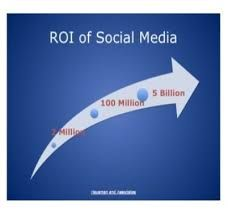 Benchmarks: Utilize the reports provided by each social media outlet to review and analyze results
