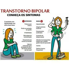 Descobri q sou bipolar. Lie To Me, Mental Disorders, Endometriosis, Nurse Life, Biology, Social Media Marketing, Mental Health, Anxiety, Coaching