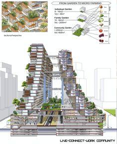 Social Housing Architecture, Conceptual Architecture, Timber Architecture, Architecture Concept Diagram, Futuristic Architecture, Sustainable Architecture, Architecture Design, Mix Use Building, Building Concept