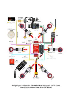 """Cited from the """"Master Drone; Arduino Quadcopter, Build Your Own Drone, Simple Arduino Projects, Background Images Wallpapers, Drone Technology, Circuit Projects, Electronics Projects, Books, Bitcoin Mining"""