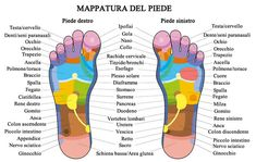 MAGNETIC FEET - Landing Page - Period Cramp Relief, Plexus Solaire, Foot Reflexology, Physical Pain, Foot Massage, Pressure Points, Blood Pressure, Rheumatoid Arthritis, Hand Therapy