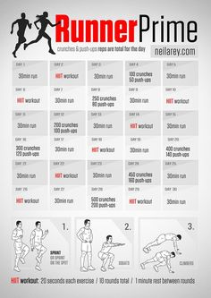 HIIT is likewise accountable for developing muscle mass. This is due to the fact that HIIT constructs endurance and causes more blood flow with much better contractility to the muscles. Workout Days, Running Workouts, At Home Workouts, Sprint Workout, Softball Workouts, Speed Workout, Treadmill Workouts, Running Training, Running Challenge