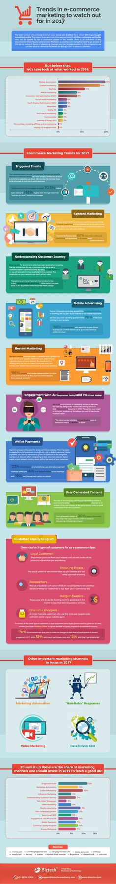 Trends In e-Commerce Marketing To Watch Out For In 2017 - #infographic